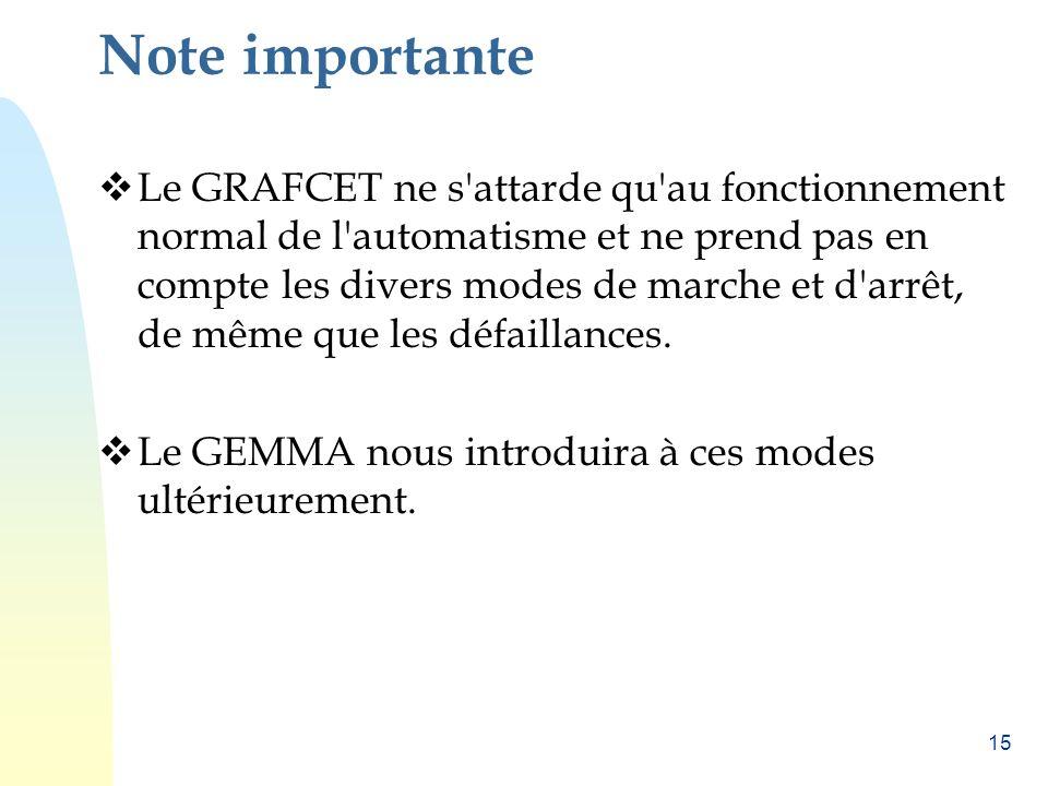 15 Note importante Le GRAFCET ne s'attarde qu'au fonctionnement normal de l'automatisme et ne prend pas en compte les divers modes de marche et d'arrê