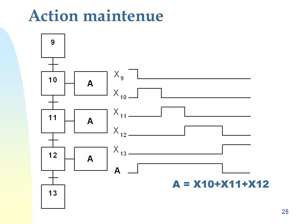25 Action maintenue A = X10+X11+X12