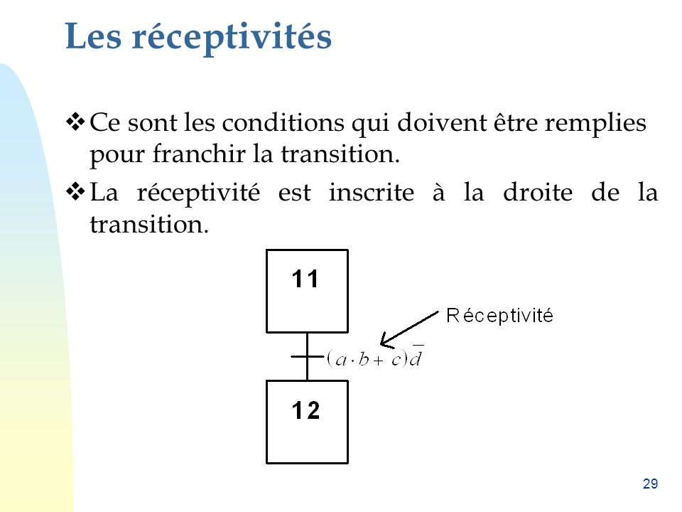 29 Les réceptivités Ce sont les conditions qui doivent être remplies pour franchir la transition. La réceptivité est inscrite à la droite de la transi