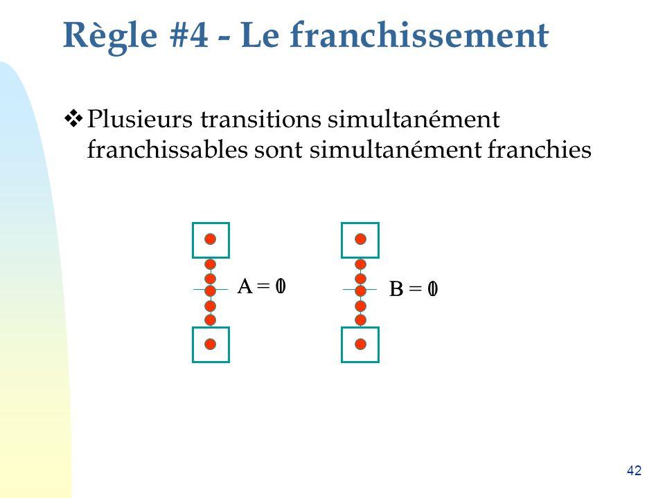 42 Règle #4 - Le franchissement Plusieurs transitions simultanément franchissables sont simultanément franchies A = 0 B = 0 A = 1 B = 1