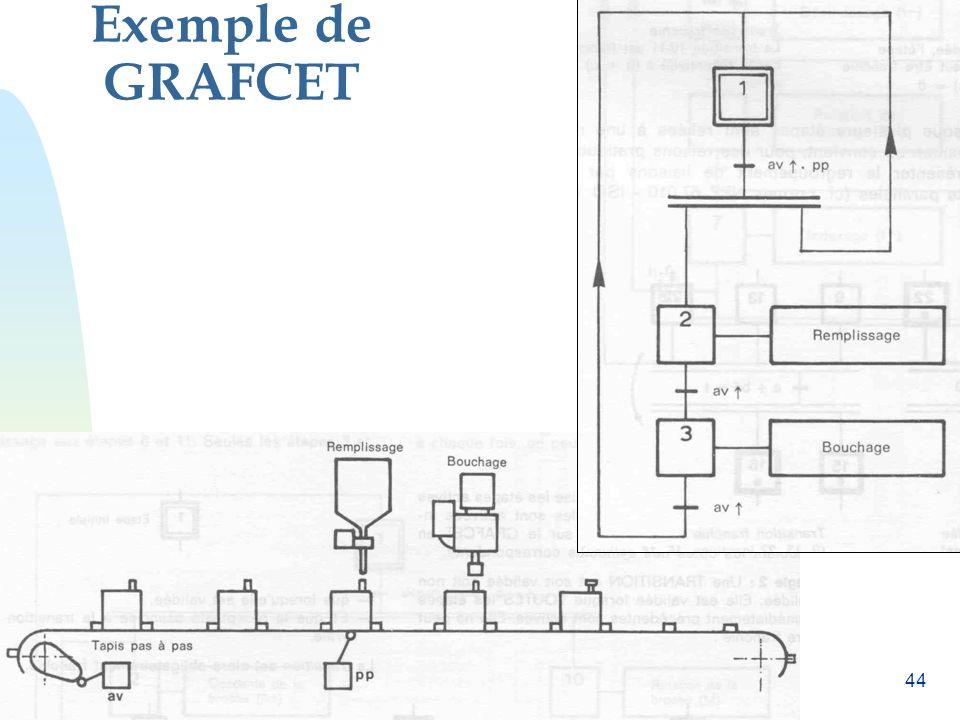44 Exemple de GRAFCET