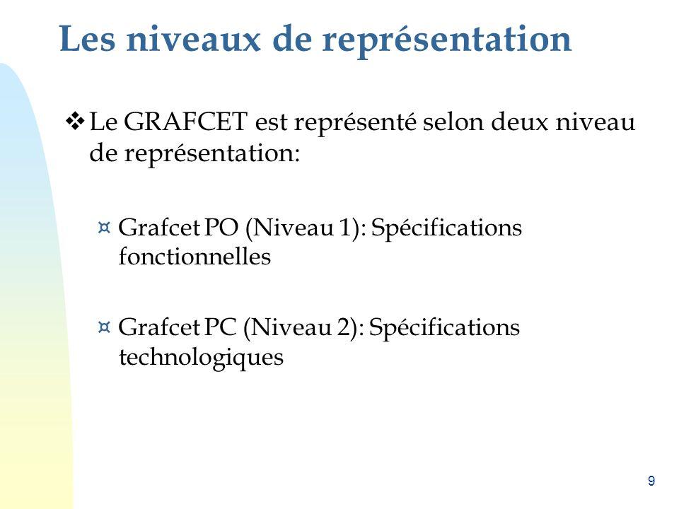 9 Les niveaux de représentation Le GRAFCET est représenté selon deux niveau de représentation: ¤ Grafcet PO (Niveau 1): Spécifications fonctionnelles
