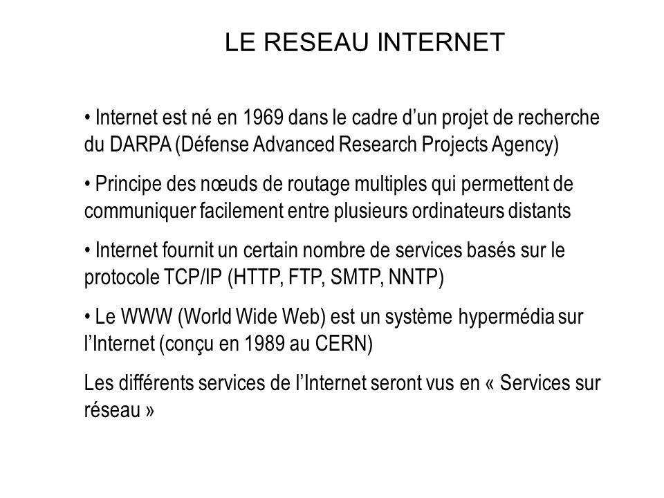 LE RESEAU INTERNET Internet est né en 1969 dans le cadre dun projet de recherche du DARPA (Défense Advanced Research Projects Agency) Principe des nœu