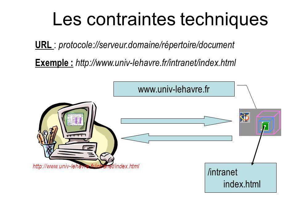Les contraintes techniques URL : protocole://serveur.domaine/répertoire/document Exemple : http://www.univ-lehavre.fr/intranet/index.html http://www.u