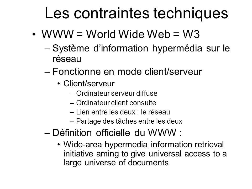 Les contraintes techniques WWW = World Wide Web = W3 –Système dinformation hypermédia sur le réseau –Fonctionne en mode client/serveur Client/serveur