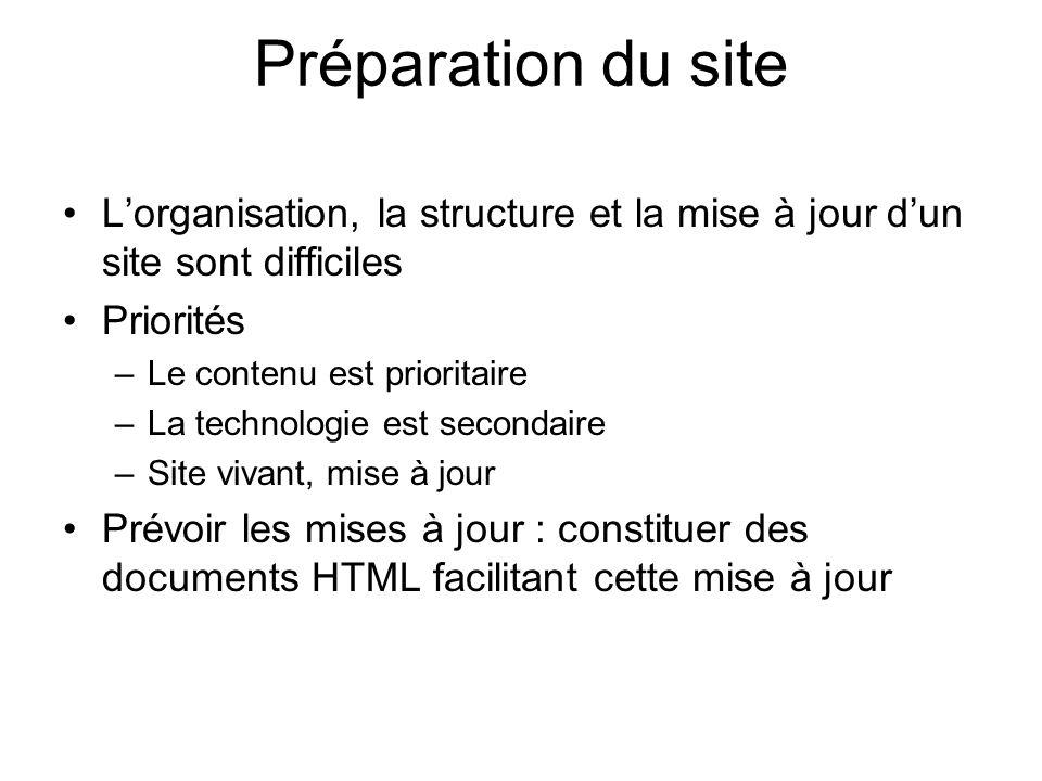 Préparation du site Lorganisation, la structure et la mise à jour dun site sont difficiles Priorités –Le contenu est prioritaire –La technologie est s