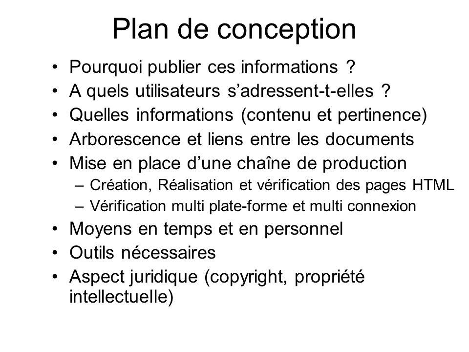 Plan de conception Pourquoi publier ces informations ? A quels utilisateurs sadressent-t-elles ? Quelles informations (contenu et pertinence) Arboresc