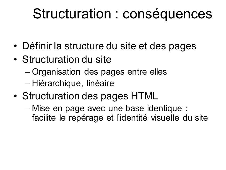 Structuration : conséquences Définir la structure du site et des pages Structuration du site –Organisation des pages entre elles –Hiérarchique, linéai