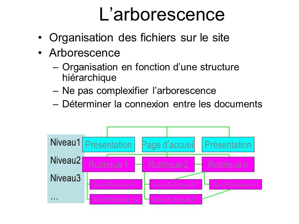 Larborescence Organisation des fichiers sur le site Arborescence –Organisation en fonction dune structure hiérarchique –Ne pas complexifier larboresce
