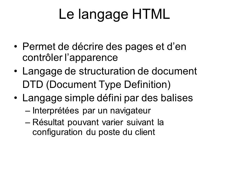 Le langage HTML Permet de décrire des pages et den contrôler lapparence Langage de structuration de document DTD (Document Type Definition) Langage si