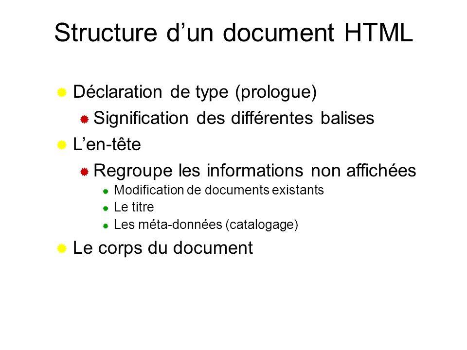 Structure dun document HTML Déclaration de type (prologue) Signification des différentes balises Len-tête Regroupe les informations non affichées Modi