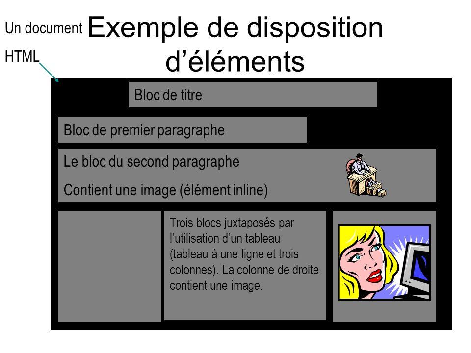 Exemple de disposition déléments Bloc de titre Bloc de premier paragraphe Le bloc du second paragraphe Contient une image (élément inline) Trois blocs