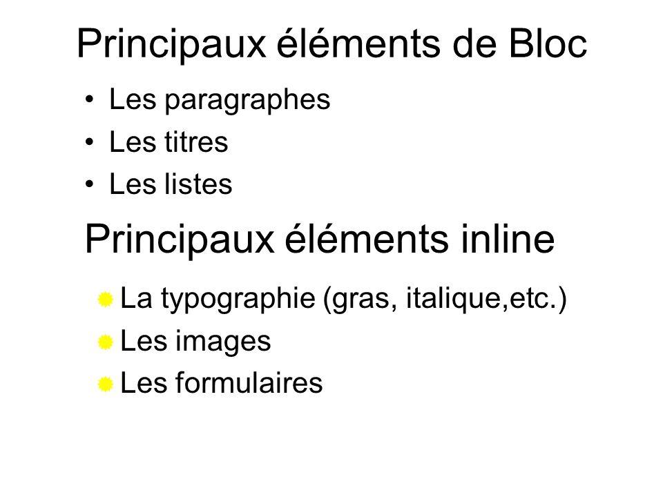 Principaux éléments de Bloc Les paragraphes Les titres Les listes Principaux éléments inline La typographie (gras, italique,etc.) Les images Les formu