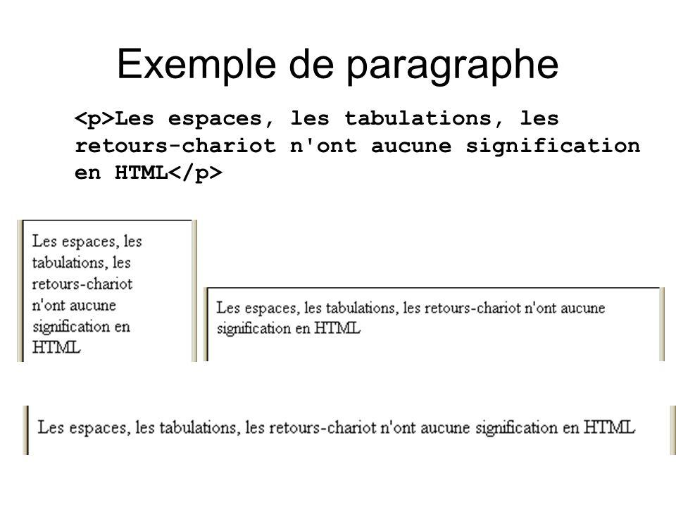 Exemple de paragraphe Les espaces, les tabulations, les retours-chariot n'ont aucune signification en HTML