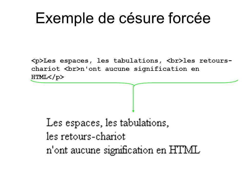 Exemple de césure forcée Les espaces, les tabulations, les retours- chariot n'ont aucune signification en HTML