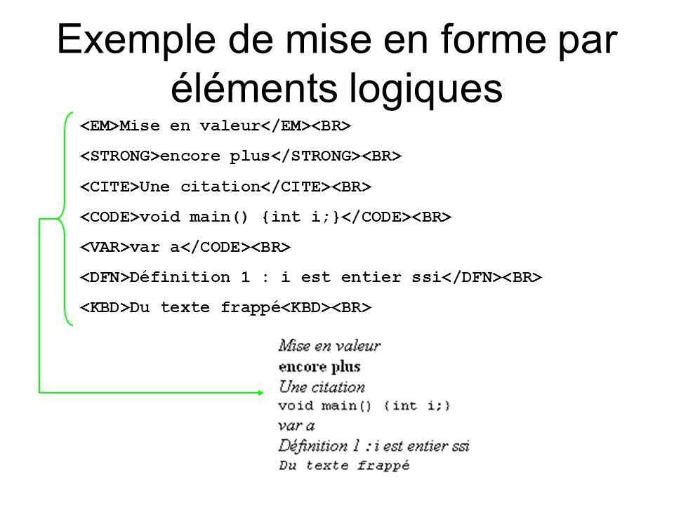 Exemple de mise en forme par éléments logiques Mise en valeur encore plus Une citation void main() {int i;} var a Définition 1 : i est entier ssi Du t
