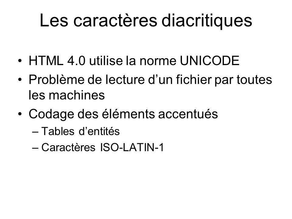 Les caractères diacritiques HTML 4.0 utilise la norme UNICODE Problème de lecture dun fichier par toutes les machines Codage des éléments accentués –T