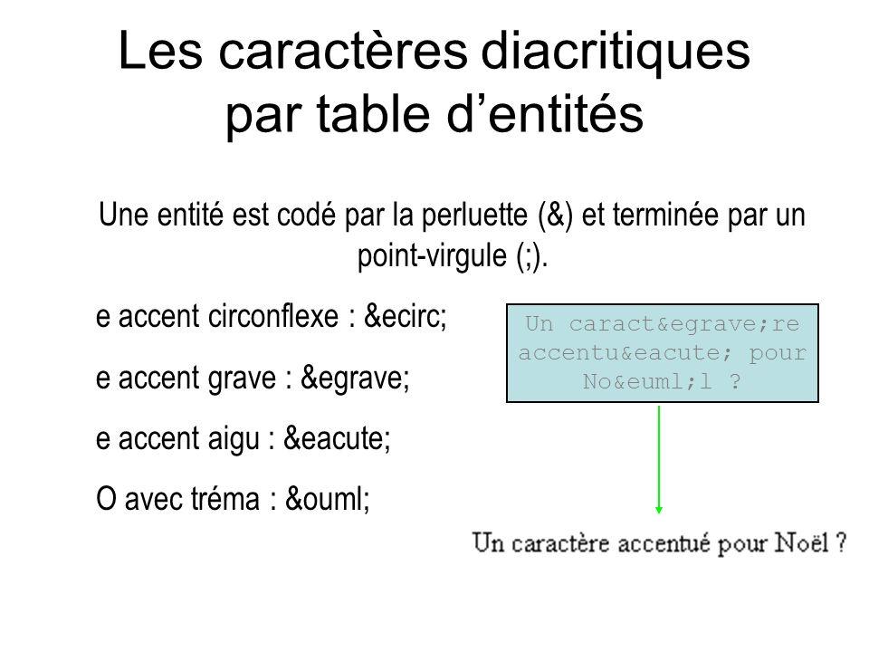 Les caractères diacritiques par table dentités Une entité est codé par la perluette (&) et terminée par un point-virgule (;). e accent circonflexe : &