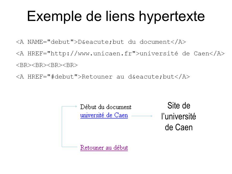 Début du document université de Caen Retouner au début Site de luniversité de Caen Exemple de liens hypertexte
