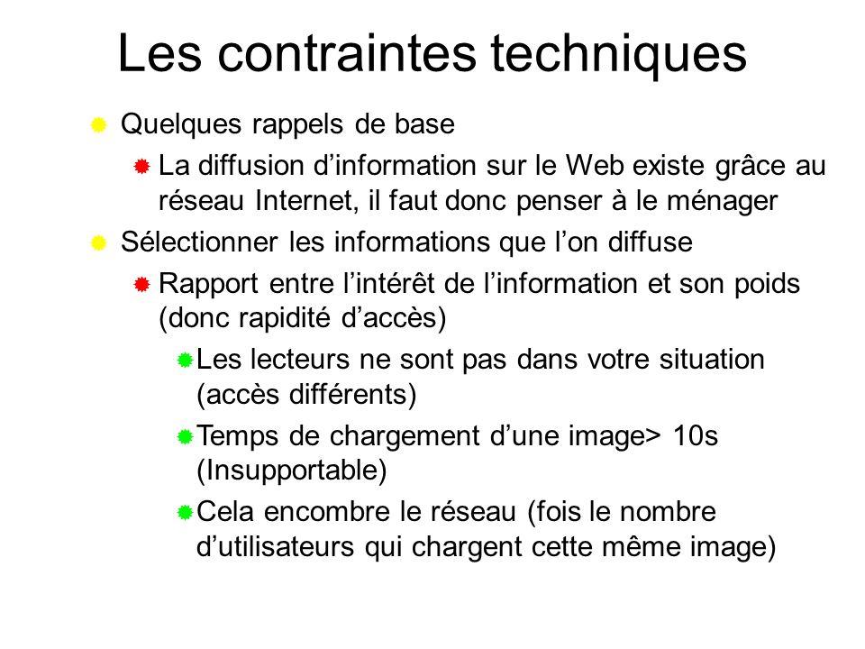 Les contraintes techniques Quelques rappels de base La diffusion dinformation sur le Web existe grâce au réseau Internet, il faut donc penser à le mén