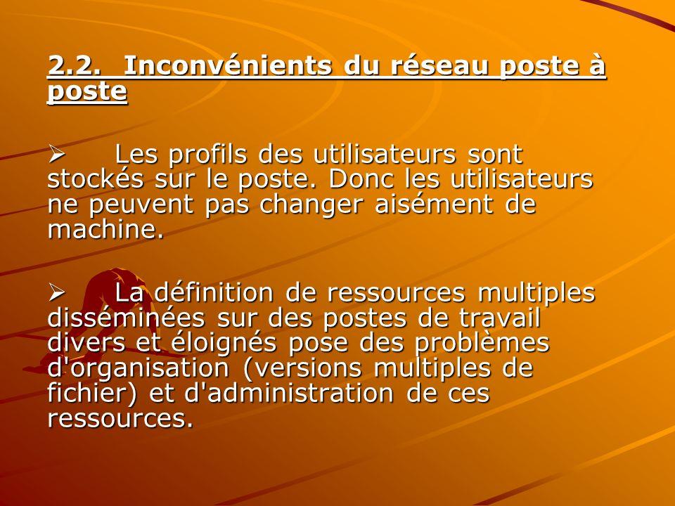 2.2. Inconvénients du réseau poste à poste Les profils des utilisateurs sont stockés sur le poste. Donc les utilisateurs ne peuvent pas changer aiséme