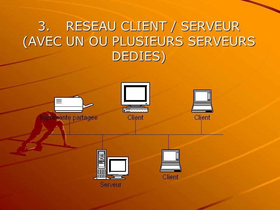 3.RESEAU CLIENT / SERVEUR (AVEC UN OU PLUSIEURS SERVEURS DEDIES)