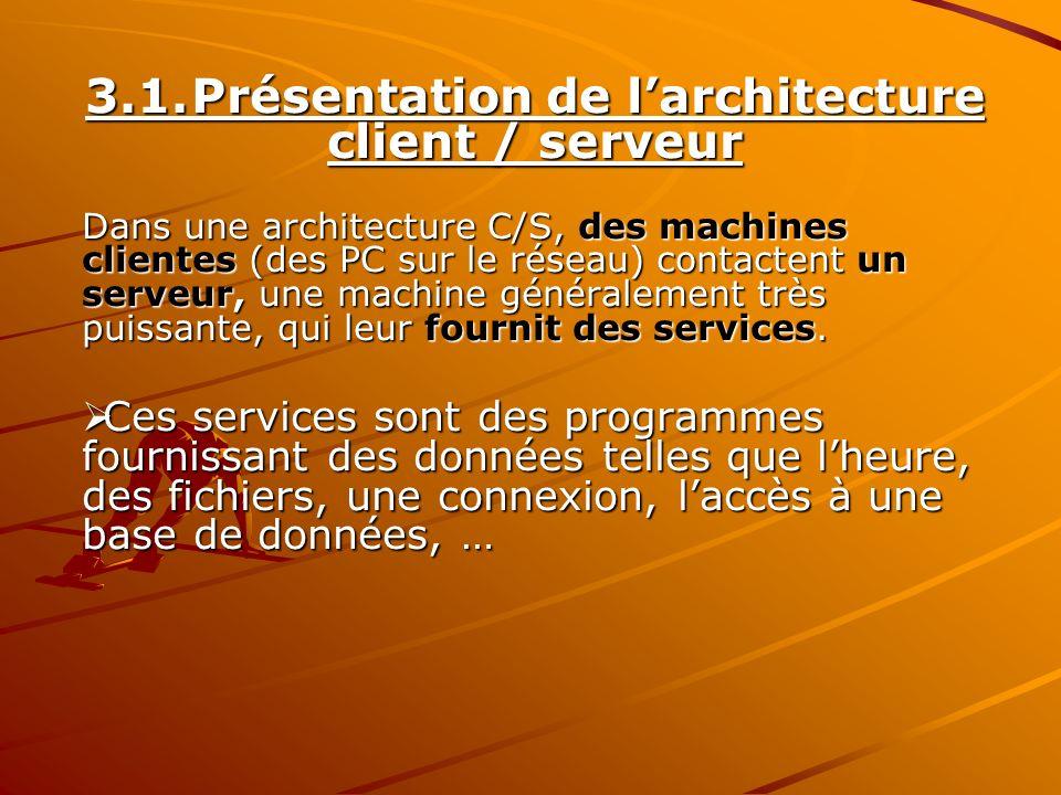 3.1.Présentation de larchitecture client / serveur Dans une architecture C/S, des machines clientes (des PC sur le réseau) contactent un serveur, une