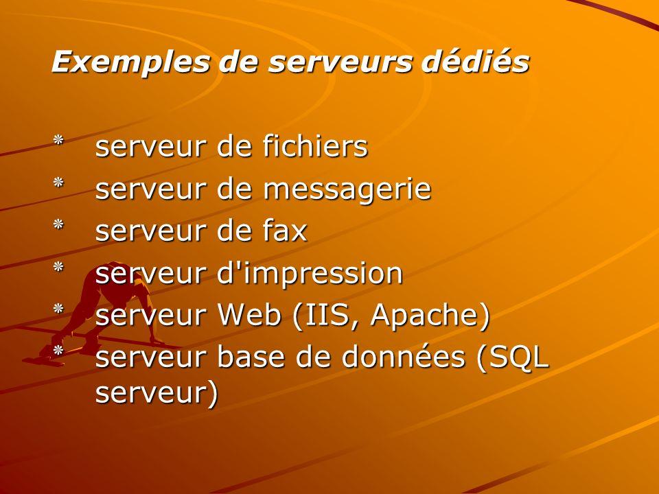Exemples de serveurs dédiés ٭ serveur de fichiers ٭ serveur de messagerie ٭ serveur de fax ٭ serveur d'impression ٭ serveur Web (IIS, Apache) ٭ serveu