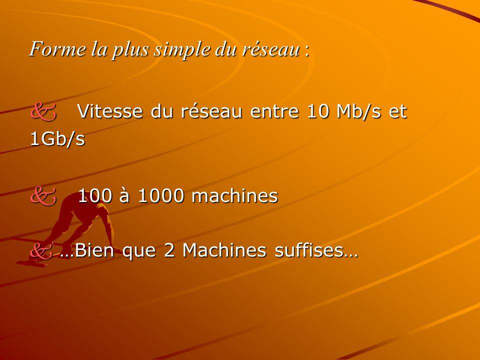 Forme la plus simple du réseau : Vitesse du réseau entre 10 Mb/s et Vitesse du réseau entre 10 Mb/s et1Gb/s 100 à 1000 machines 100 à 1000 machines …B
