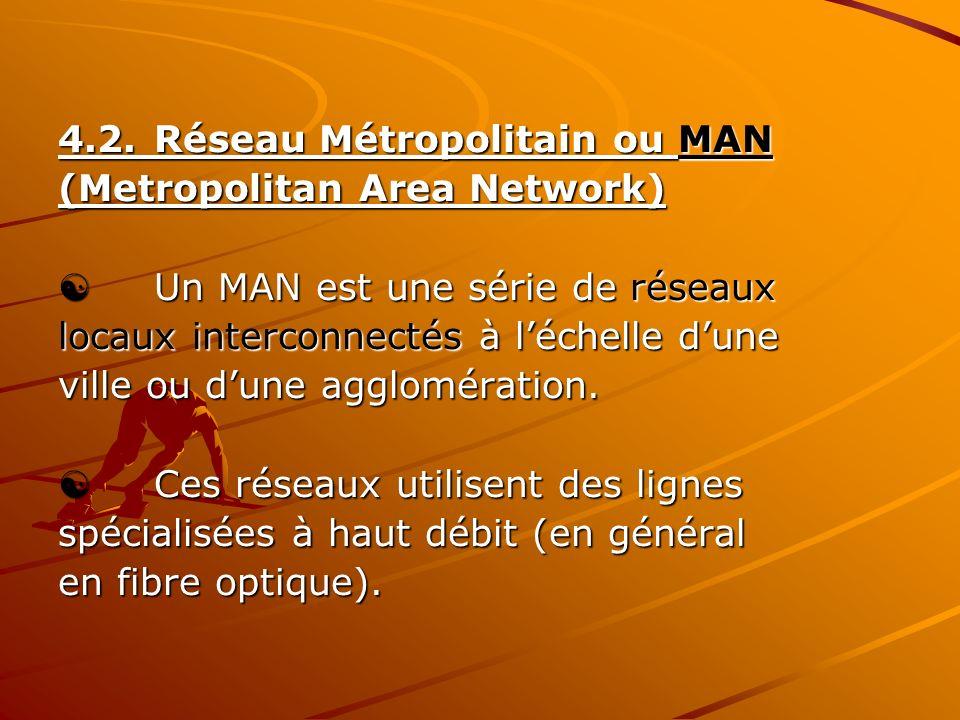 4.2.Réseau Métropolitain ou MAN (Metropolitan Area Network) Un MAN est une série de réseaux Un MAN est une série de réseaux locaux interconnectés à lé