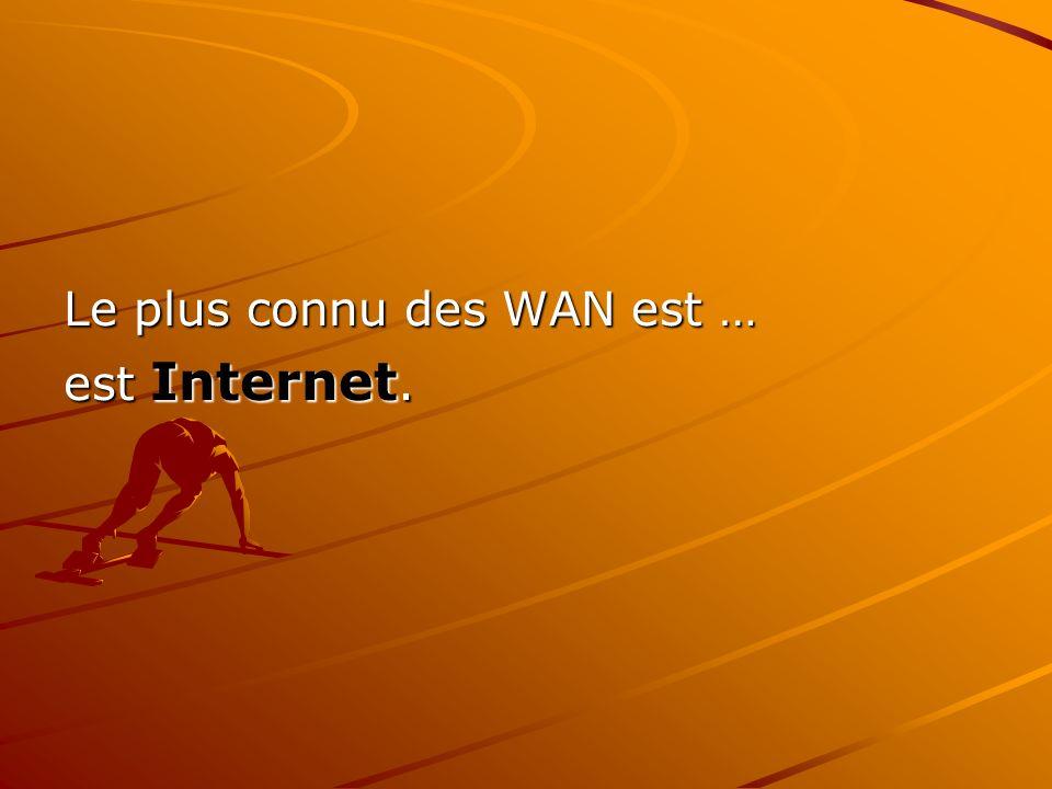 Le plus connu des WAN est … est Internet.