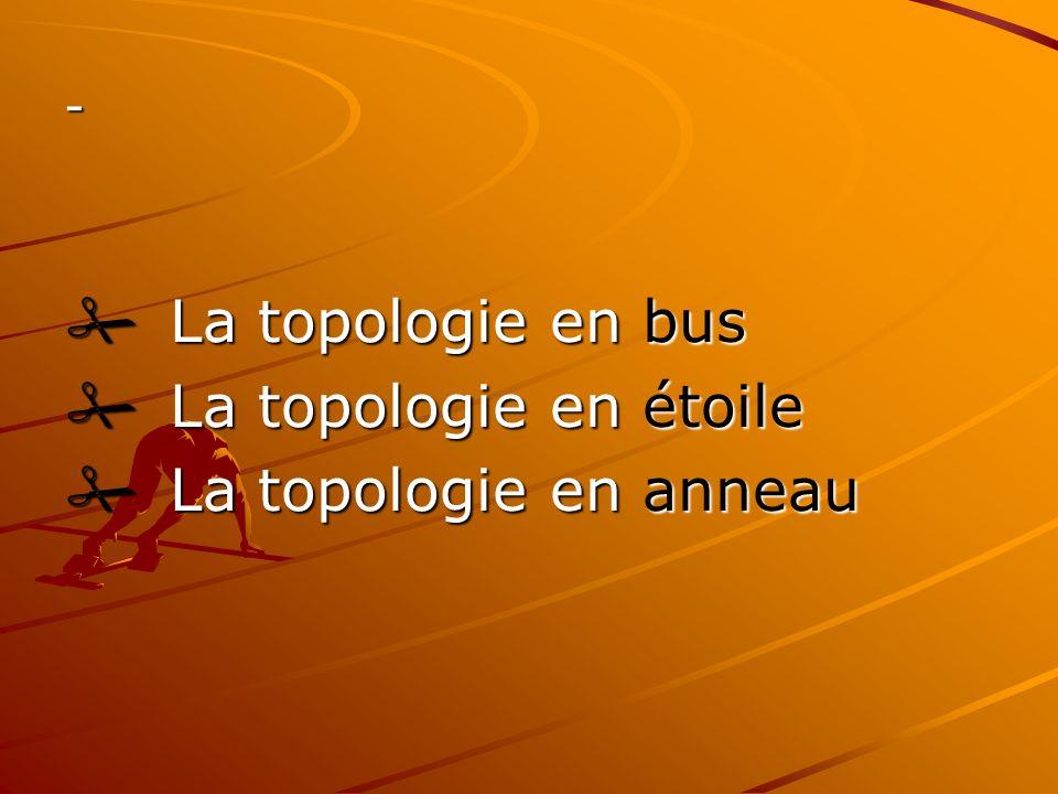 - La topologie en bus La topologie en bus La topologie en étoile La topologie en étoile La topologie en anneau La topologie en anneau