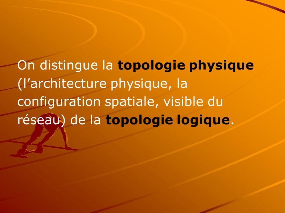 On distingue la topologie physique (larchitecture physique, la configuration spatiale, visible du réseau) de la topologie logique.