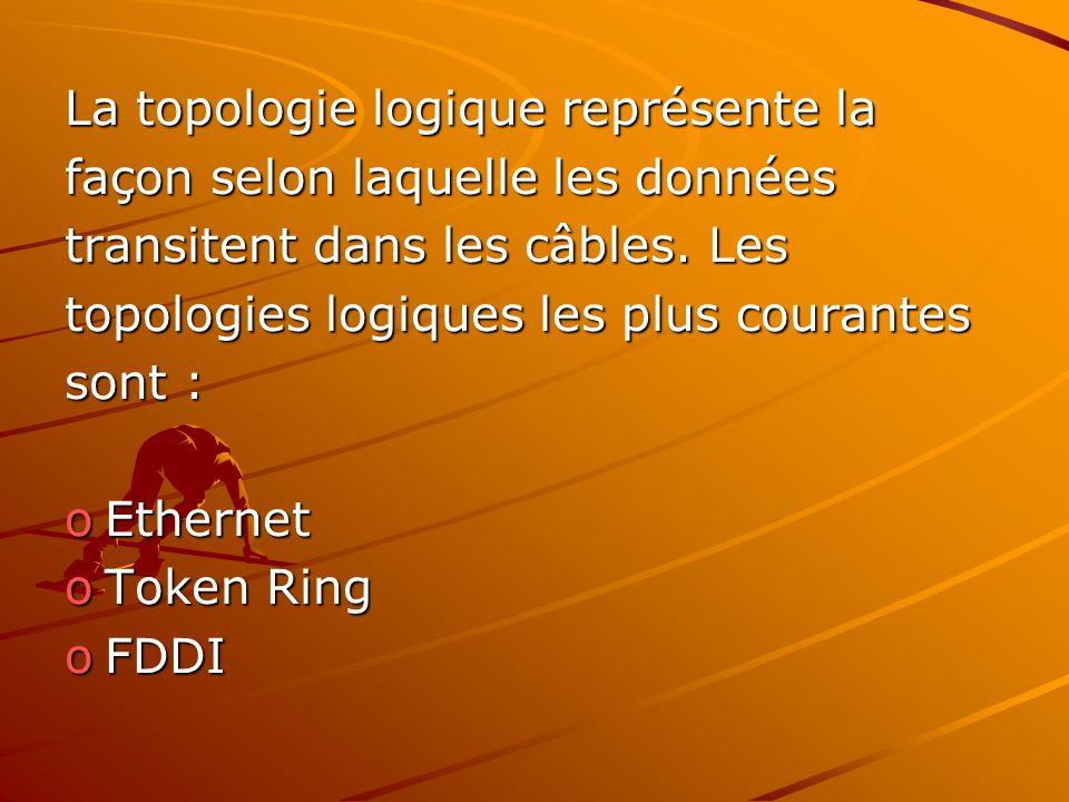 La topologie logique représente la façon selon laquelle les données transitent dans les câbles. Les topologies logiques les plus courantes sont : oEth