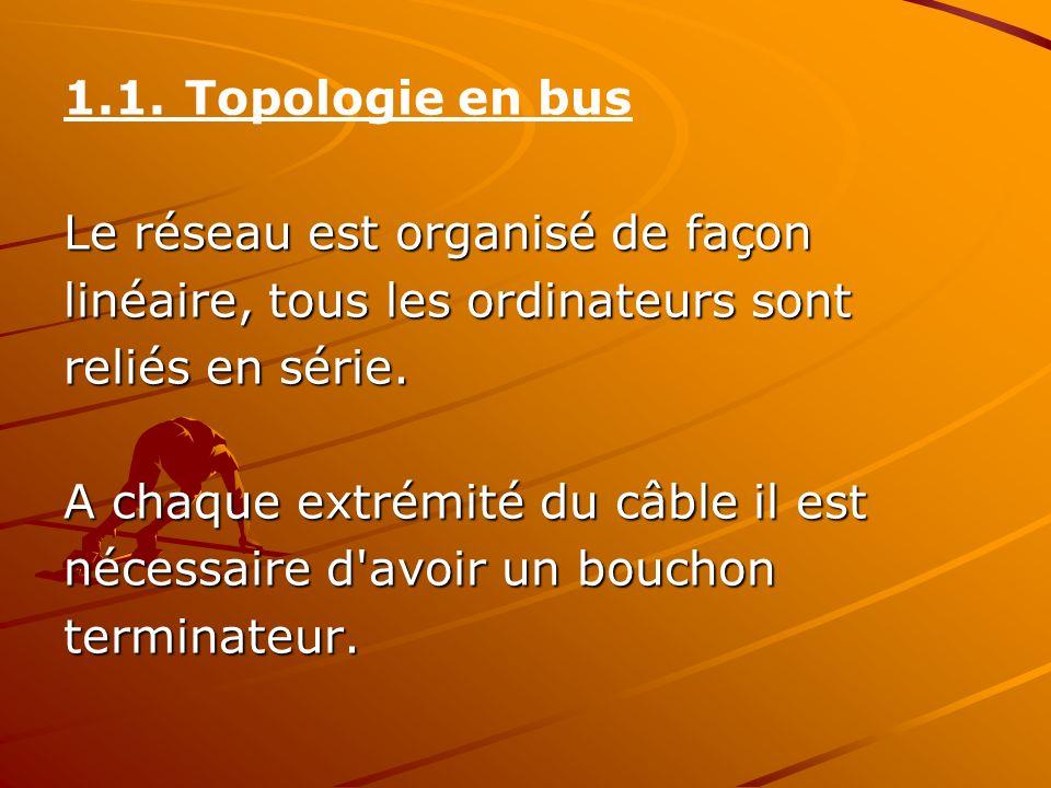 1.1. Topologie en bus Le réseau est organisé de façon linéaire, tous les ordinateurs sont reliés en série. A chaque extrémité du câble il est nécessai