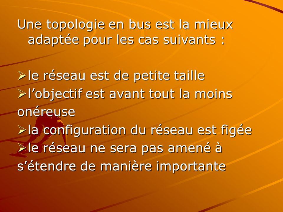 Une topologie en bus est la mieux adaptée pour les cas suivants : le réseau est de petite taille le réseau est de petite taille lobjectif est avant to