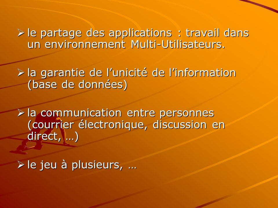 le partage des applications : travail dans un environnement Multi-Utilisateurs. le partage des applications : travail dans un environnement Multi-Util