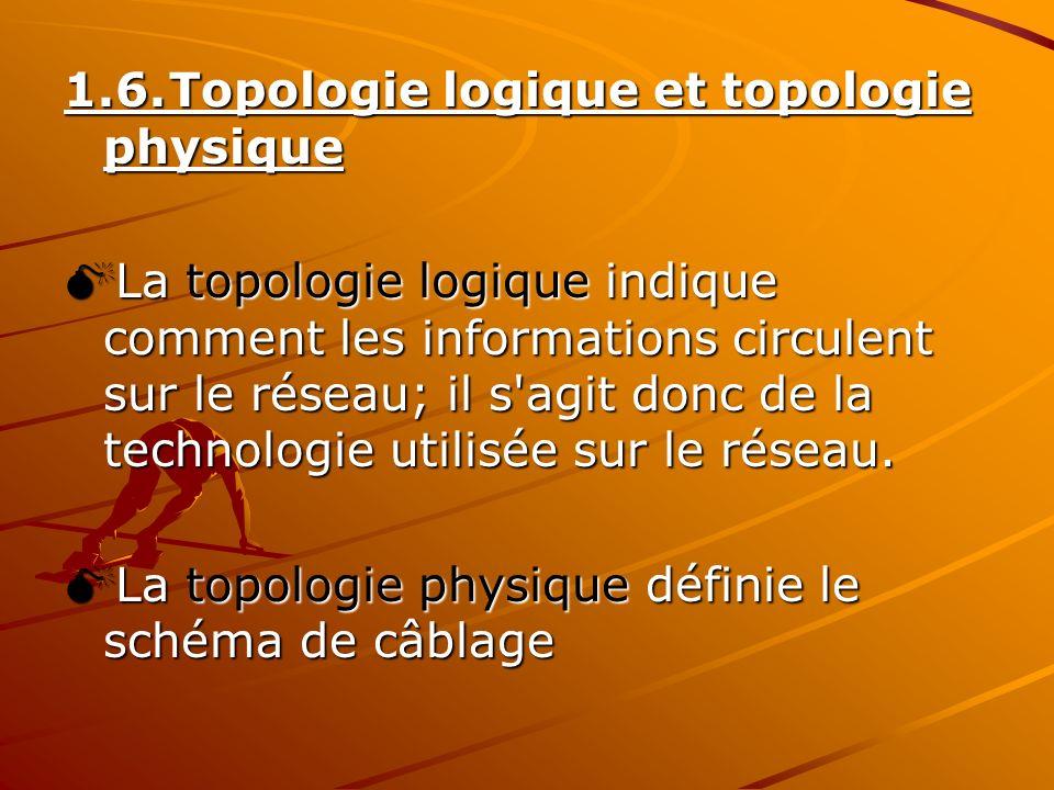 1.6.Topologie logique et topologie physique La topologie logique indique comment les informations circulent sur le réseau; il s'agit donc de la techno