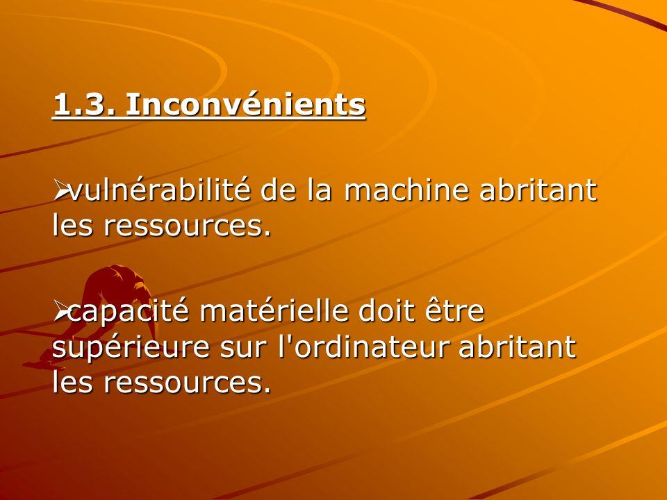 1.3. Inconvénients vulnérabilité de la machine abritant les ressources. vulnérabilité de la machine abritant les ressources. capacité matérielle doit