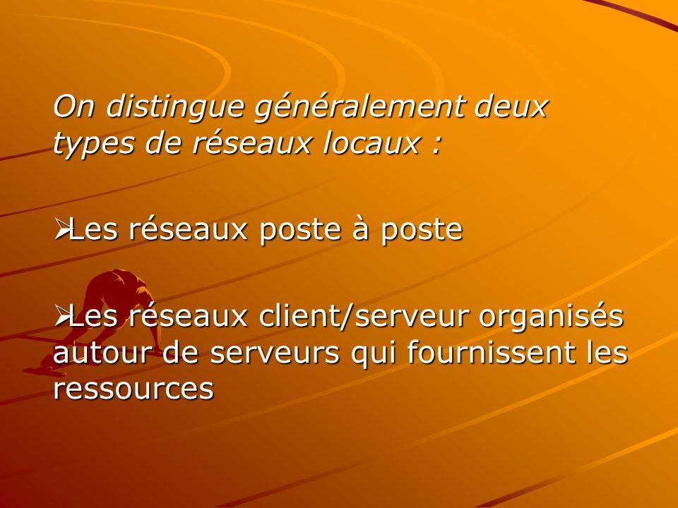 On distingue généralement deux types de réseaux locaux : Les réseaux poste à poste Les réseaux poste à poste Les réseaux client/serveur organisés auto