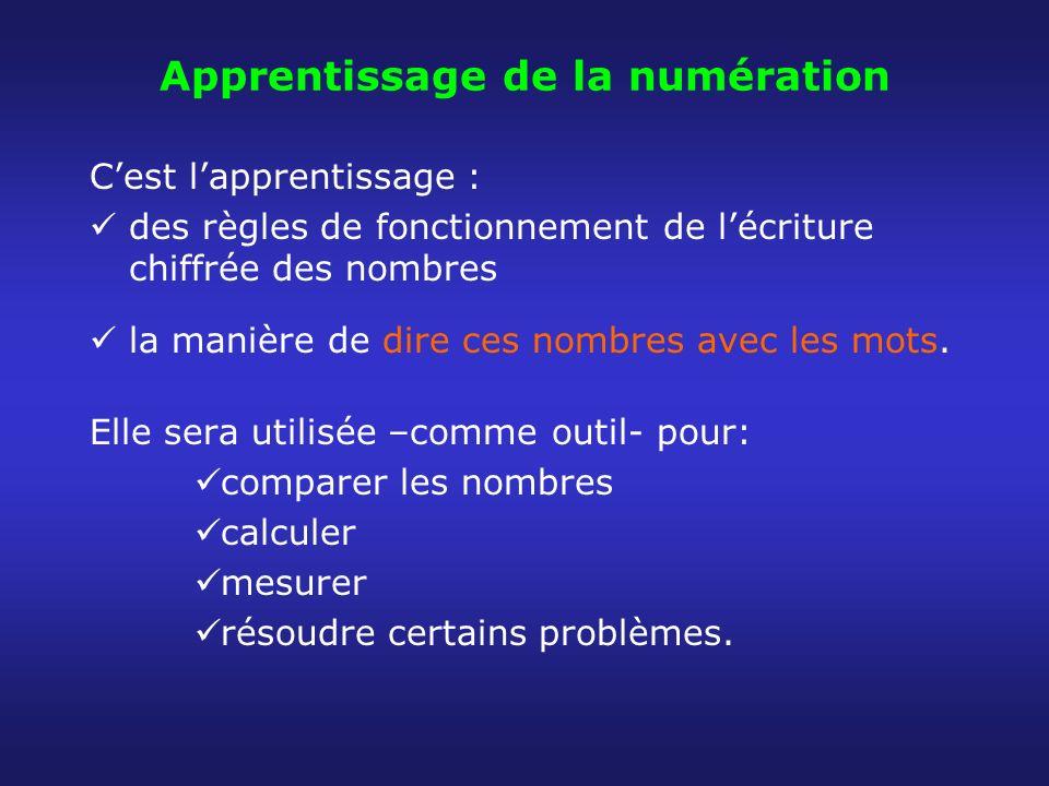 Apprentissage de la numération Cest lapprentissage : des règles de fonctionnement de lécriture chiffrée des nombres la manière de dire ces nombres ave