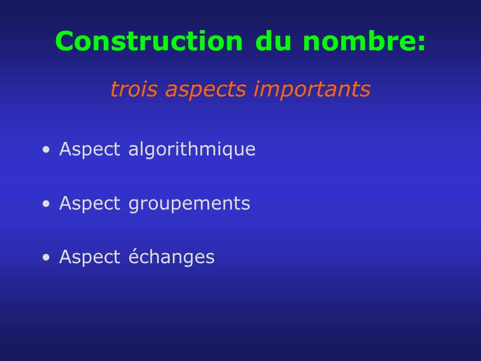 Construction du nombre: trois aspects importants Aspect algorithmique Aspect groupements Aspect échanges
