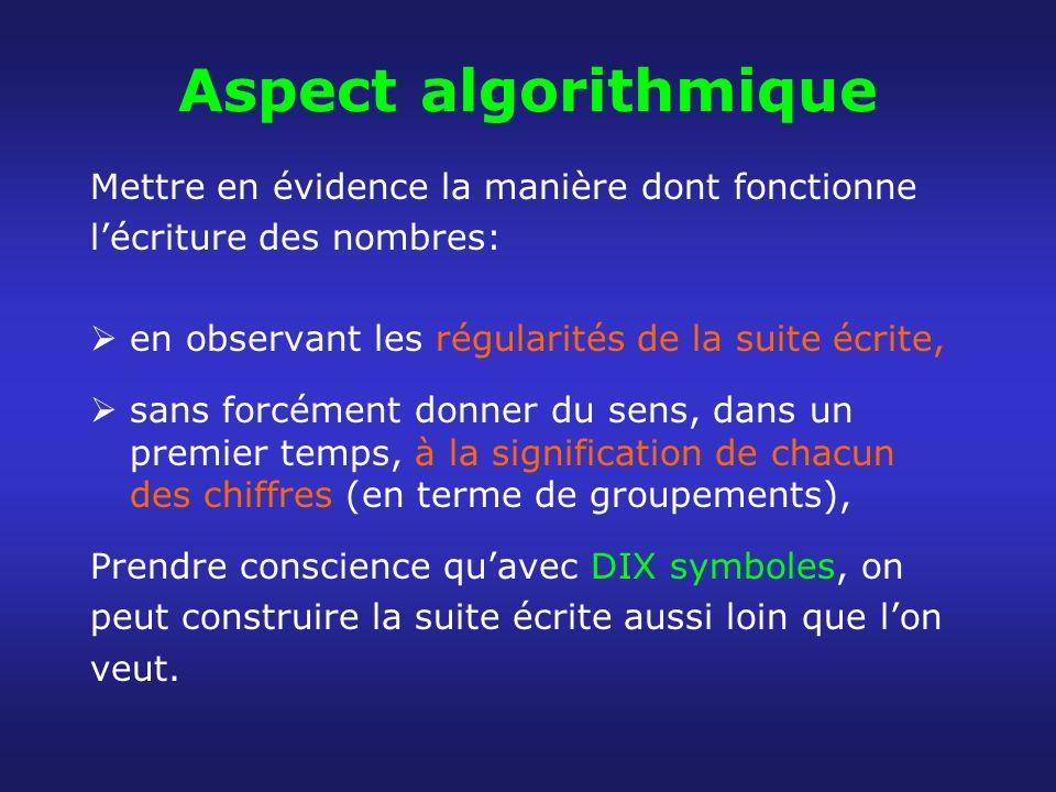 Aspect algorithmique Mettre en évidence la manière dont fonctionne lécriture des nombres: en observant les régularités de la suite écrite, sans forcém