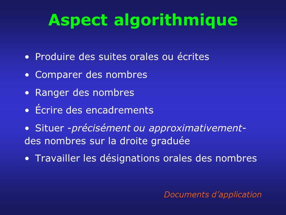 Aspect algorithmique Produire des suites orales ou écrites Comparer des nombres Ranger des nombres Écrire des encadrements Situer -précisément ou appr