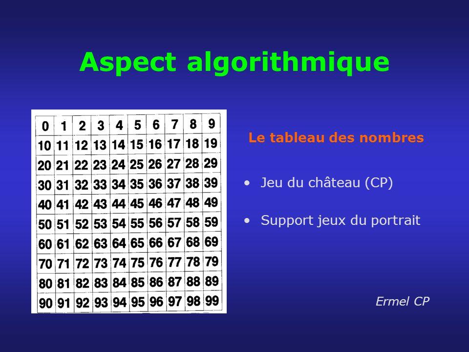 Aspect algorithmique Le tableau des nombres Jeu du château (CP) Support jeux du portrait Ermel CP