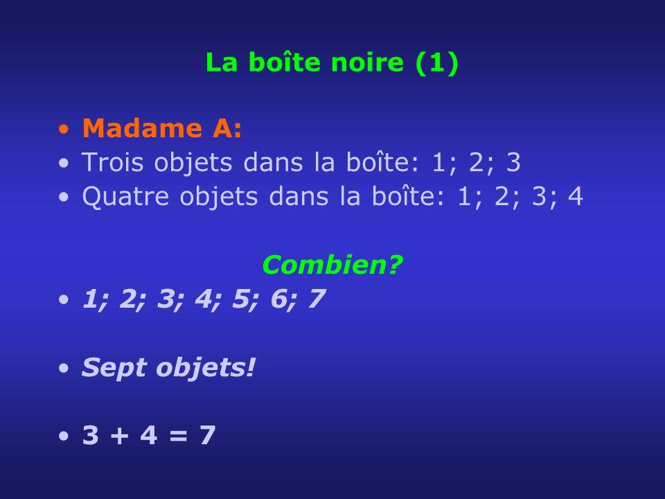 La boîte noire (1) Madame A: Trois objets dans la boîte: 1; 2; 3 Quatre objets dans la boîte: 1; 2; 3; 4 Combien? 1; 2; 3; 4; 5; 6; 7 Sept objets! 3 +