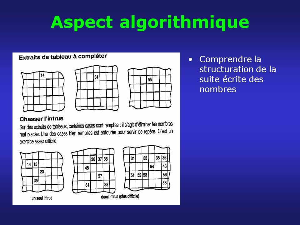 Comprendre la structuration de la suite écrite des nombres