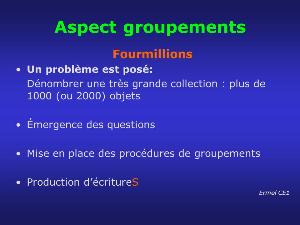 Aspect groupements Fourmillions Un problème est posé: Dénombrer une très grande collection : plus de 1000 (ou 2000) objets Émergence des questions Mis