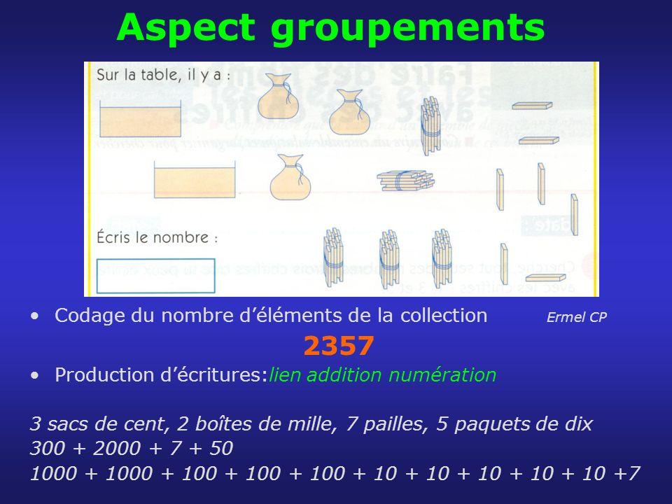 Aspect groupements Codage du nombre déléments de la collection Ermel CP 2357 Production décritures:lien addition numération 3 sacs de cent, 2 boîtes d