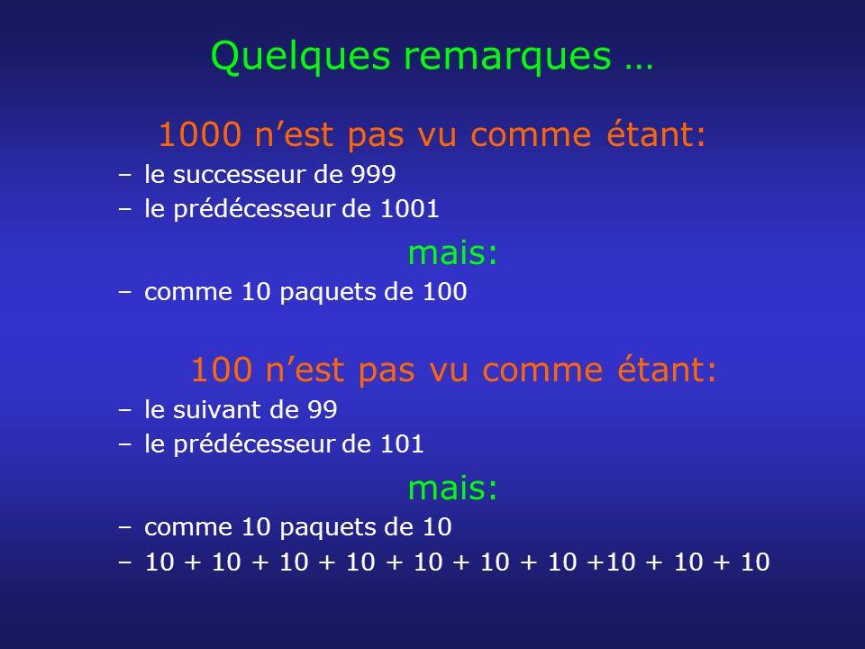 Quelques remarques … 1000 nest pas vu comme étant: –le successeur de 999 –le prédécesseur de 1001 mais: –comme 10 paquets de 100 100 nest pas vu comme